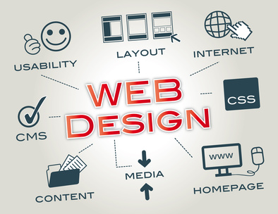 sunshine coast web design