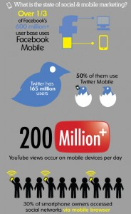 social-media-use-on-mobile-phones