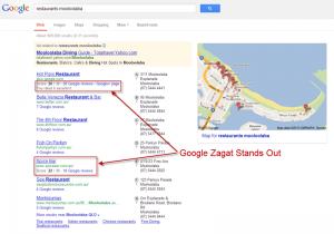 google-plus-zagat-scores